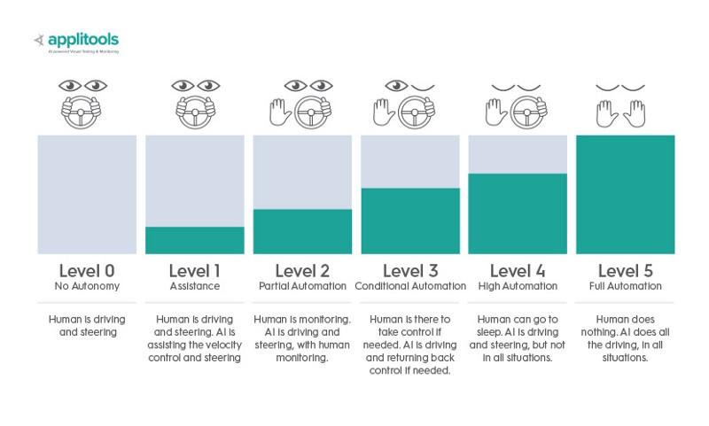 ai - level ai - AI : Apa Itu Teknologi Artificial Intelligence